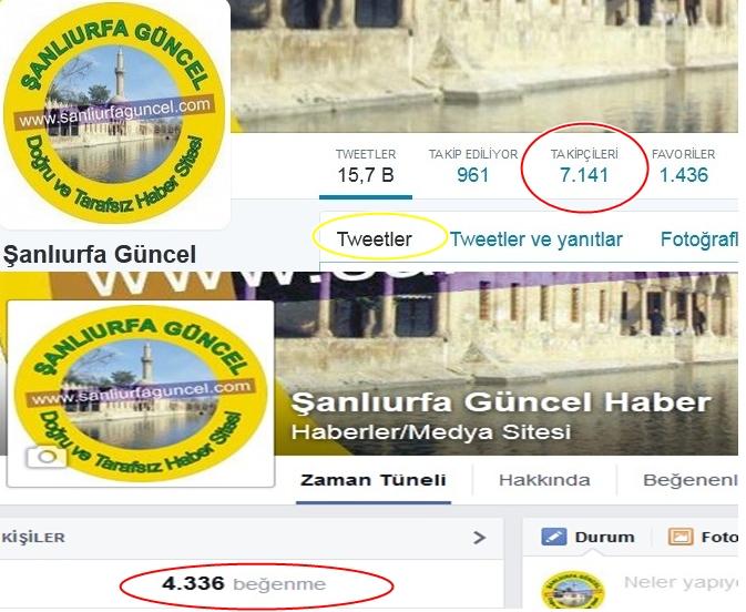 Urfa Sosyal Medyası\'nın Lideri Şanlıurfa Güncel